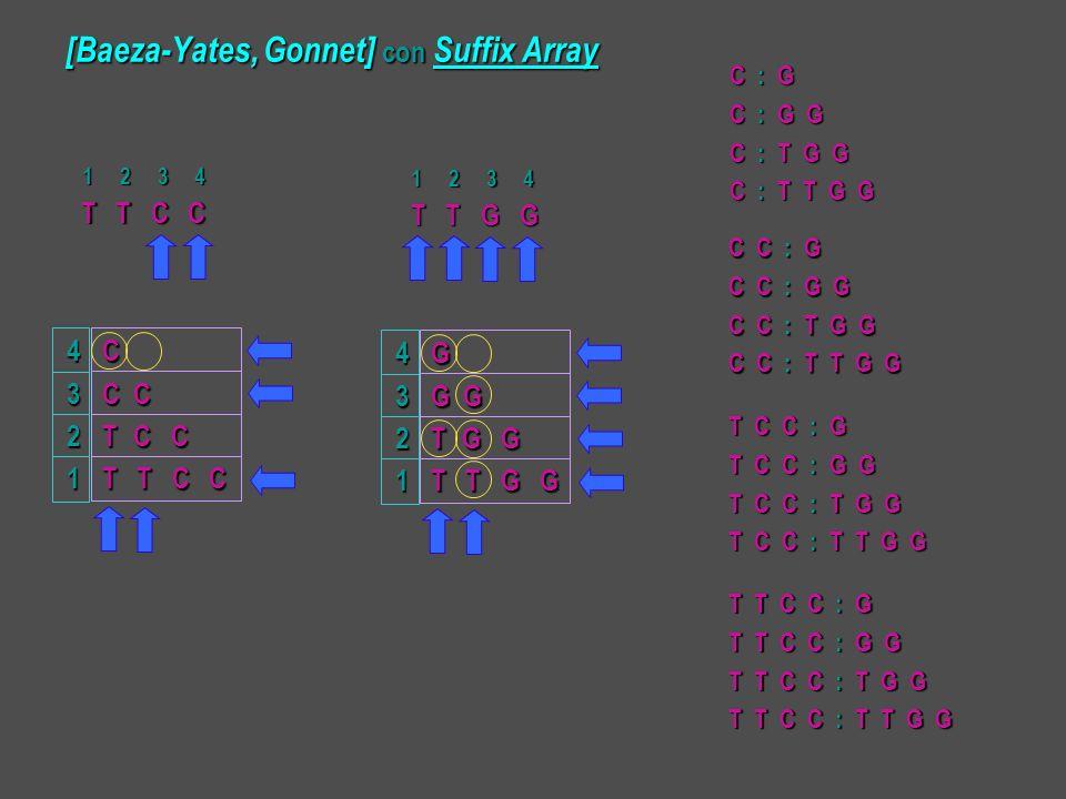 [Baeza-Yates, Gonnet] con Suffix Array T T C C T T C C 1 2 3 4 C C C T C C T T C C 4321 C : G C : G G C : T G G C : T T G G C C : G C C : G G C C : T
