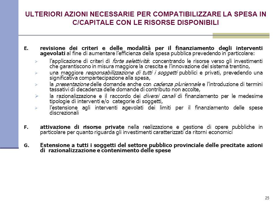 25 ULTERIORI AZIONI NECESSARIE PER COMPATIBILIZZARE LA SPESA IN C/CAPITALE CON LE RISORSE DISPONIBILI E.