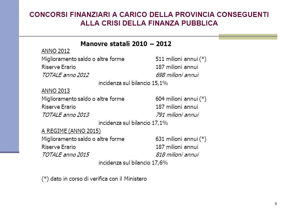 17 SPESA CORRENTE al fine di garantire la sostenibilità del bilancio si rende necessario, nellanno 2013, ridurre la spesa corrente tra il 2 e il 2,5 % rispetto al 2012