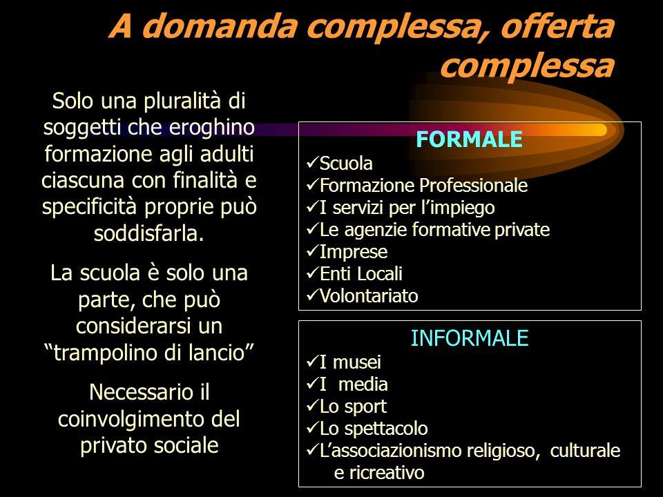 A domanda complessa, offerta complessa Solo una pluralità di soggetti che eroghino formazione agli adulti ciascuna con finalità e specificità proprie può soddisfarla.