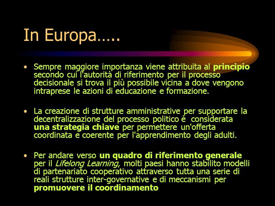 In Europa…..