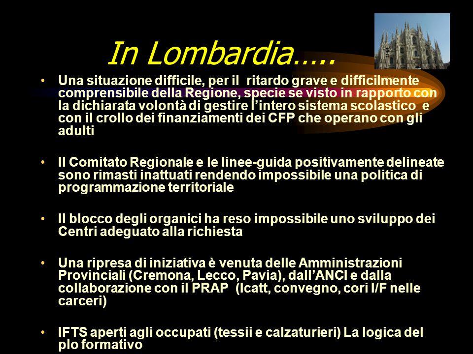 In Lombardia…..