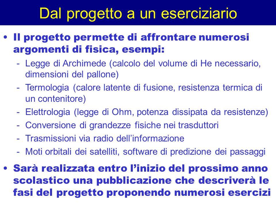 Dal progetto a un eserciziario Il progetto permette di affrontare numerosi argomenti di fisica, esempi: -Legge di Archimede (calcolo del volume di He