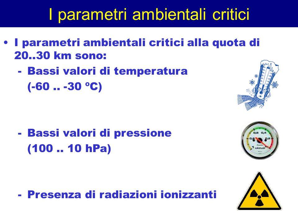 I parametri ambientali critici I parametri ambientali critici alla quota di 20..30 km sono: -Bassi valori di temperatura (-60.. -30 ºC) -Bassi valori