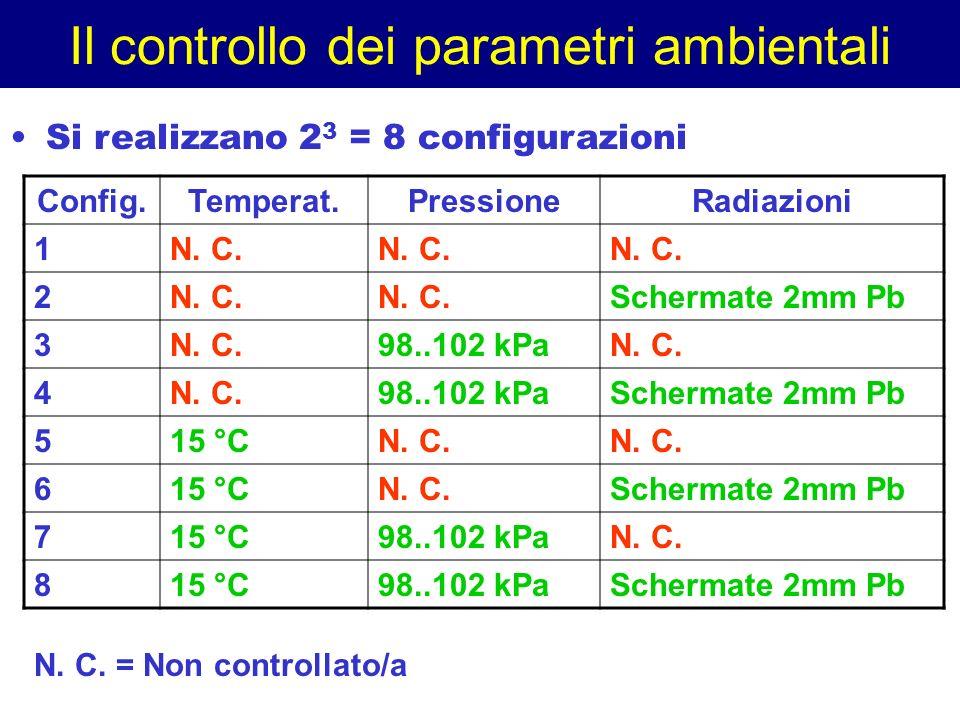 Il controllo dei parametri ambientali Si realizzano 2 3 = 8 configurazioni Config.Temperat.PressioneRadiazioni 1N. C. 2 Schermate 2mm Pb 3N. C.98..102