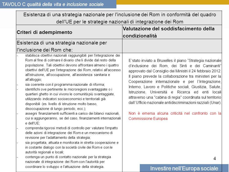 Investire nellEuropa sociale TAVOLO C qualità della vita e inclusione sociale 4 Esistenza di una strategia nazionale per l inclusione dei Rom in conformità del quadro dell UE per le strategie nazionali di integrazione dei Rom Criteri di adempimento Valutazione del soddisfacimento della condizionalità Esistenza di una strategia nazionale per l inclusione dei Rom che: -stabilisca obiettivi nazionali raggiungibili per l integrazione dei Rom al fine di colmare il divario che li divide dal resto della popolazione.