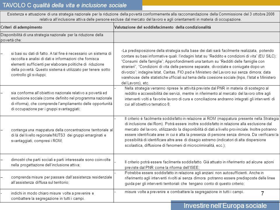 Investire nellEuropa sociale TAVOLO C qualità della vita e inclusione sociale 7 Esistenza e attuazione di una strategia nazionale per la riduzione della povertà conformemente alla raccomandazione della Commissione del 3 ottobre 2008 relativa all inclusione attiva delle persone escluse dal mercato del lavoro e agli orientamenti in materia di occupazione.