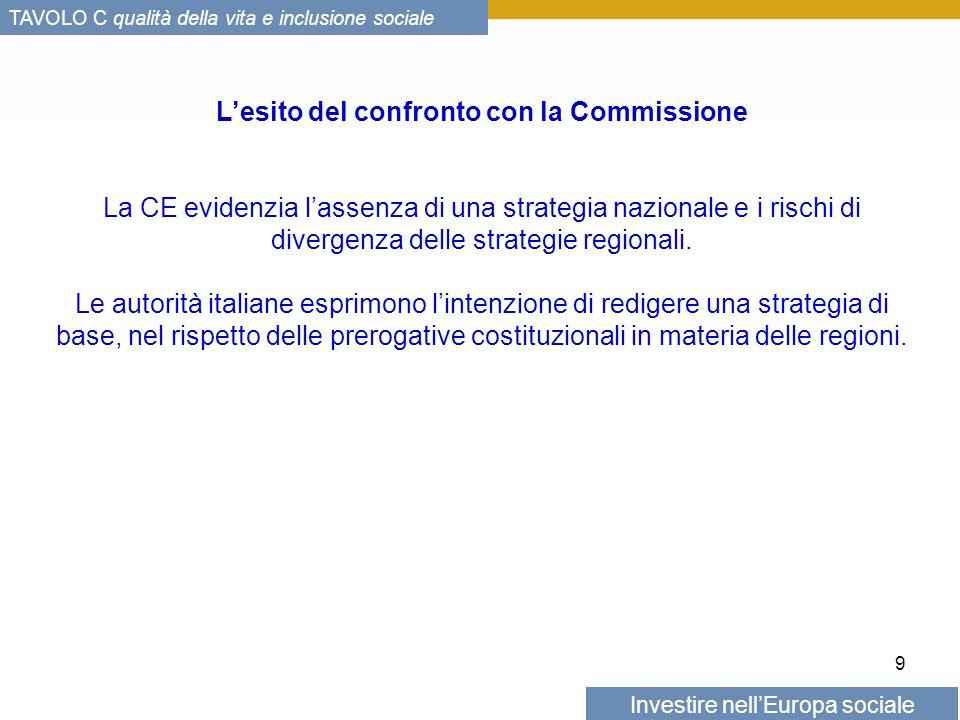Investire nellEuropa sociale TAVOLO C qualità della vita e inclusione sociale Lesito del confronto con la Commissione La CE evidenzia lassenza di una strategia nazionale e i rischi di divergenza delle strategie regionali.