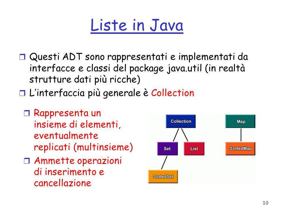 10 Liste in Java r Questi ADT sono rappresentati e implementati da interfacce e classi del package java.util (in realtà strutture dati più ricche) r Linterfaccia più generale è Collection r Rappresenta un insieme di elementi, eventualmente replicati (multinsieme) r Ammette operazioni di inserimento e cancellazione