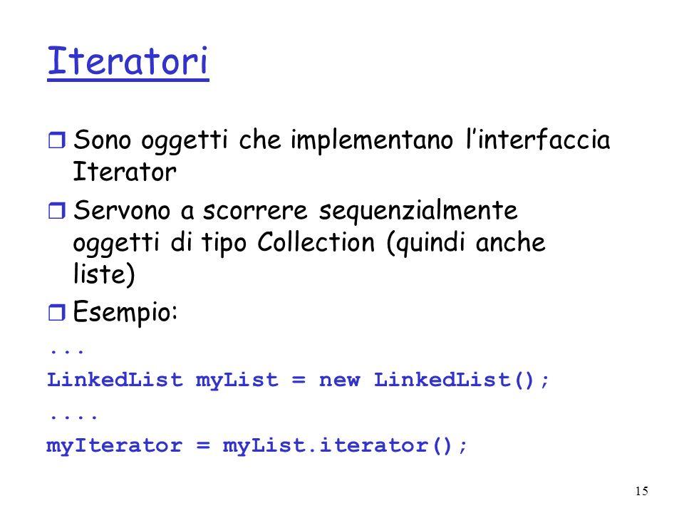 15 Iteratori r Sono oggetti che implementano linterfaccia Iterator r Servono a scorrere sequenzialmente oggetti di tipo Collection (quindi anche liste) r Esempio:...