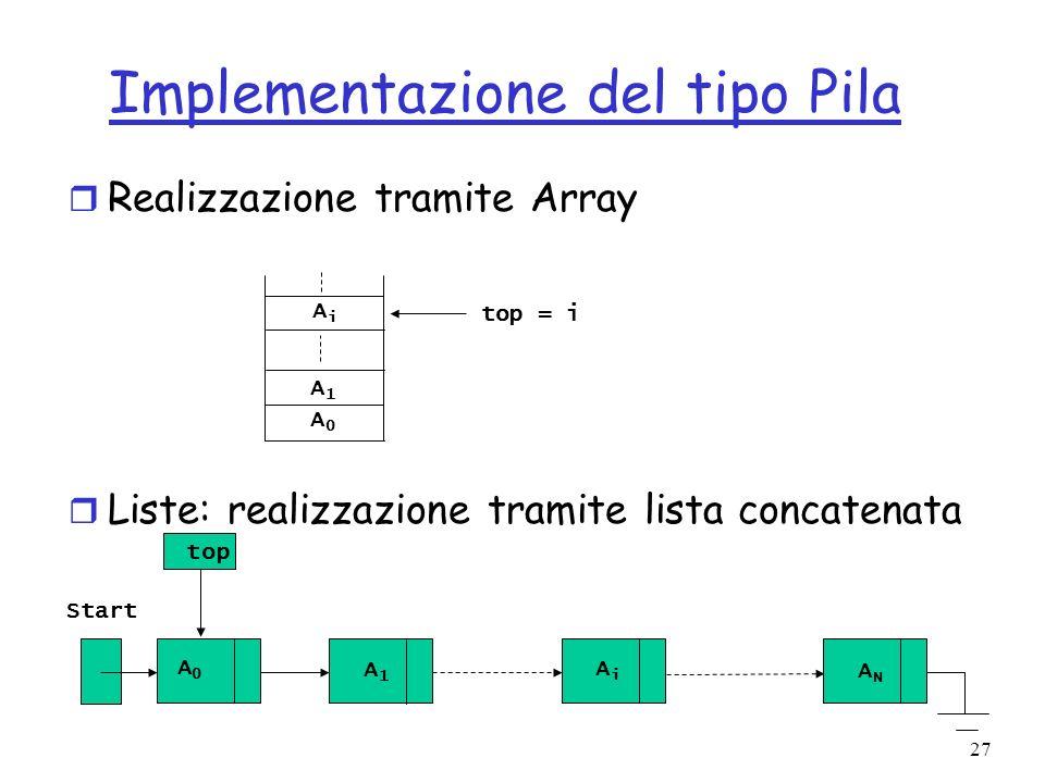 27 Implementazione del tipo Pila r Realizzazione tramite Array r Liste: realizzazione tramite lista concatenata A 0 A 1 A i top = i A 0 A 1 A i A N top Start