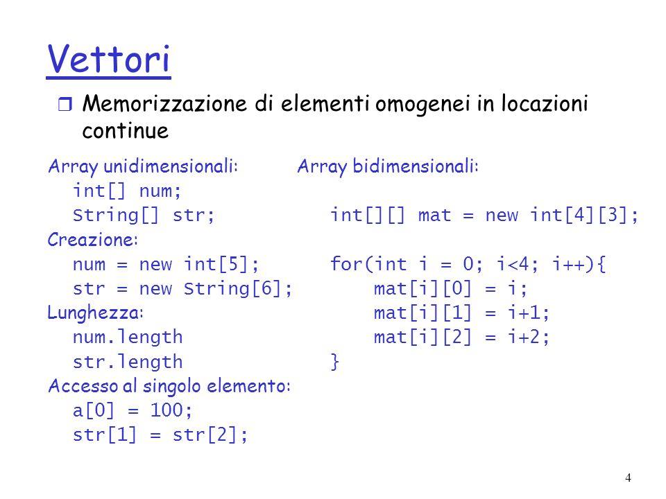 4 Vettori r Memorizzazione di elementi omogenei in locazioni continue Array unidimensionali: int[] num; String[] str; Creazione: num = new int[5]; str = new String[6]; Lunghezza: num.length str.length Accesso al singolo elemento: a[0] = 100; str[1] = str[2]; Array bidimensionali: int[][] mat = new int[4][3]; for(int i = 0; i<4; i++){ mat[i][0] = i; mat[i][1] = i+1; mat[i][2] = i+2; }