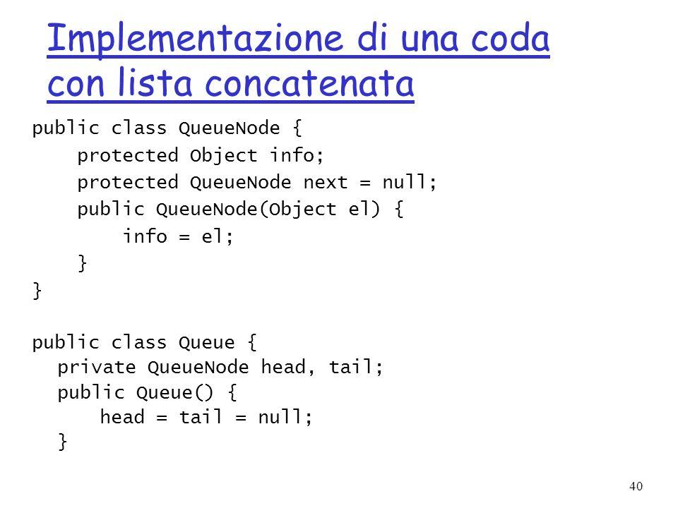 40 Implementazione di una coda con lista concatenata public class QueueNode { protected Object info; protected QueueNode next = null; public QueueNode(Object el) { info = el; } public class Queue { private QueueNode head, tail; public Queue() { head = tail = null; }