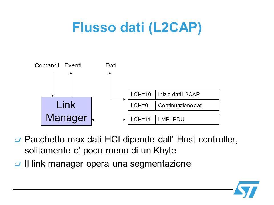 Flusso dati (L2CAP) Link Manager ComandiEventiDati LCH=11LMP_PDU LCH=01Continuazione dati LCH=10Inizio dati L2CAP Pacchetto max dati HCI dipende dall