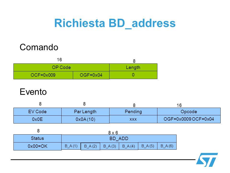 Richiesta BD_address OP Code OCF=0x009 16 OGF=0x04 Length 8 0 EV Code 0x0E 8 0x0A (10) Status BD_ADD 0x00=OK Pending 816 Opcode xxx Comando Evento Par
