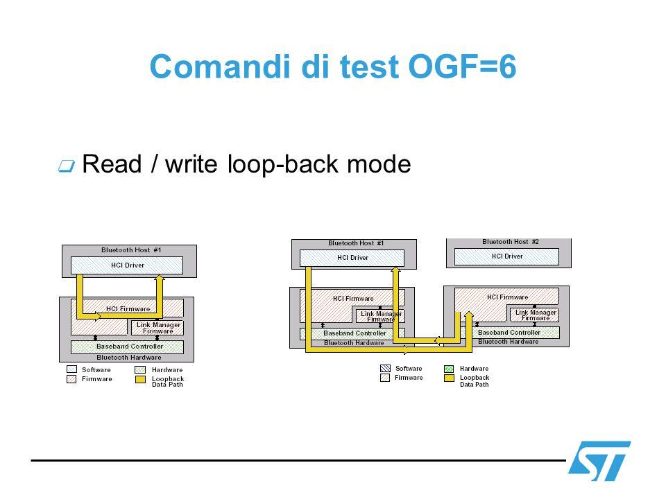 Comandi di test OGF=6 Read / write loop-back mode