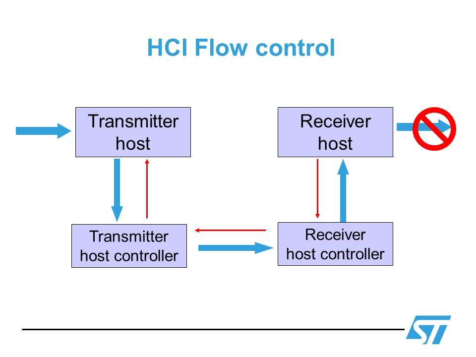 HCI Flow control Transmitter host Receiver host Transmitter host controller Receiver host controller