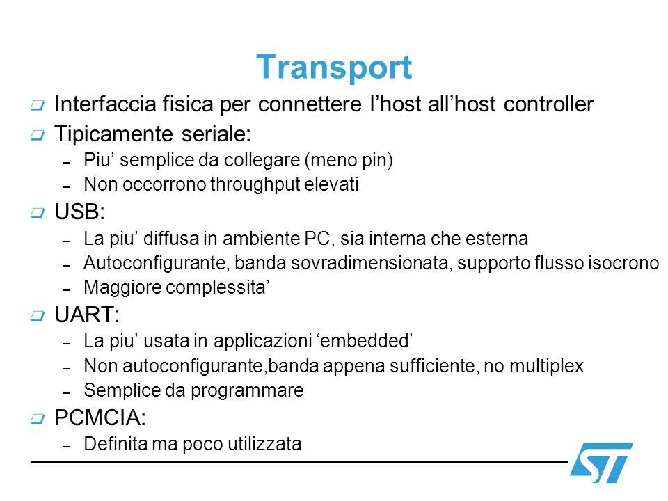 Transport Interfaccia fisica per connettere lhost allhost controller Tipicamente seriale: – Piu semplice da collegare (meno pin) – Non occorrono throu