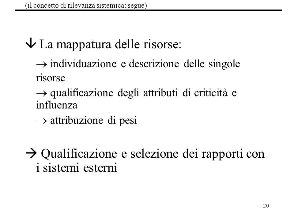 20 â La mappatura delle risorse: individuazione e descrizione delle singole risorse qualificazione degli attributi di criticità e influenza attribuzio