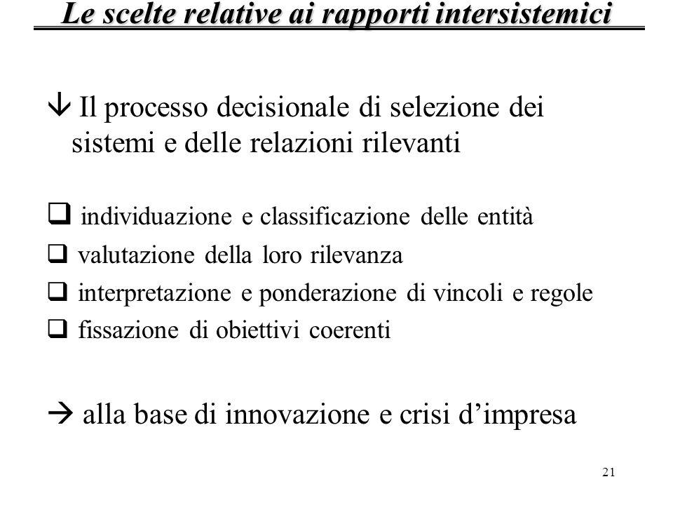 21 â Il processo decisionale di selezione dei sistemi e delle relazioni rilevanti individuazione e classificazione delle entità valutazione della loro