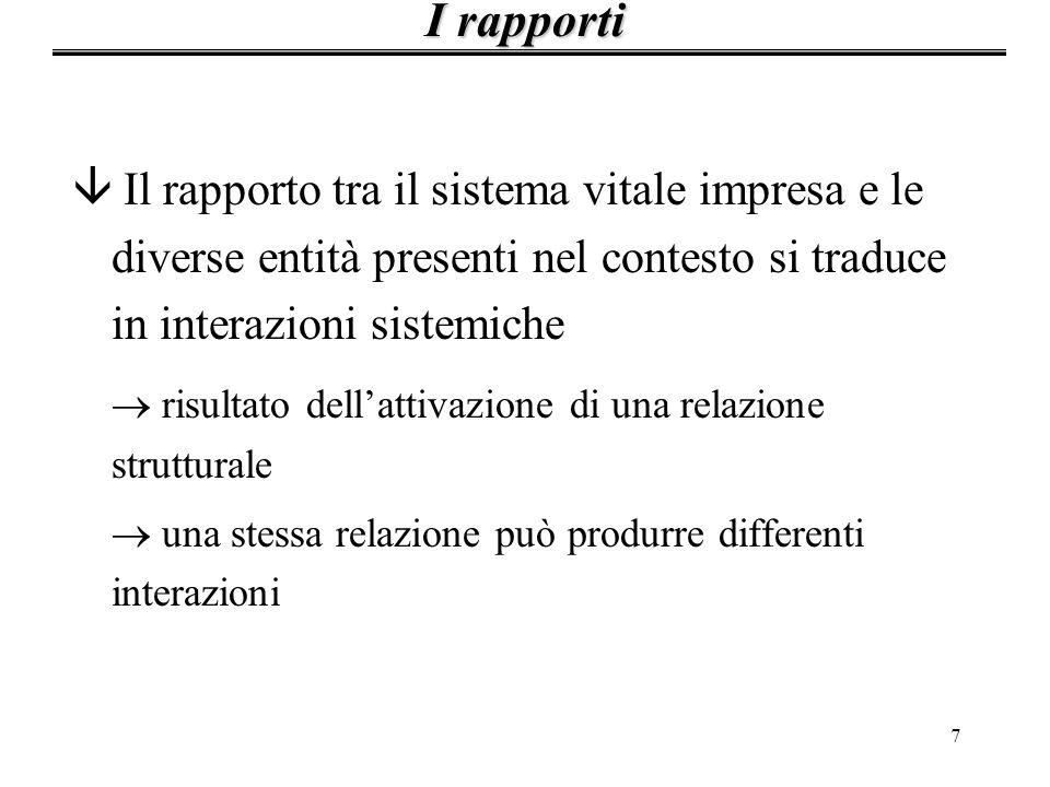 7 â Il rapporto tra il sistema vitale impresa e le diverse entità presenti nel contesto si traduce in interazioni sistemiche risultato dellattivazione