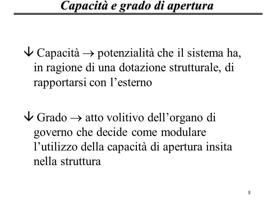 8 â Capacità potenzialità che il sistema ha, in ragione di una dotazione strutturale, di rapportarsi con lesterno â Grado atto volitivo dellorgano di
