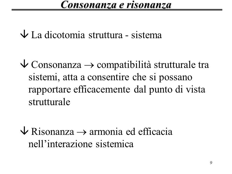 9 â La dicotomia struttura - sistema â Consonanza compatibilità strutturale tra sistemi, atta a consentire che si possano rapportare efficacemente dal