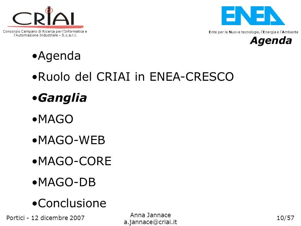 Consorzio Campano di Ricerca per lInformatica e lAutomazione Industriale – S.c.a.r.l. 10/57 Ente per le Nuove tecnologie, l'Energia e l'Ambiente Anna