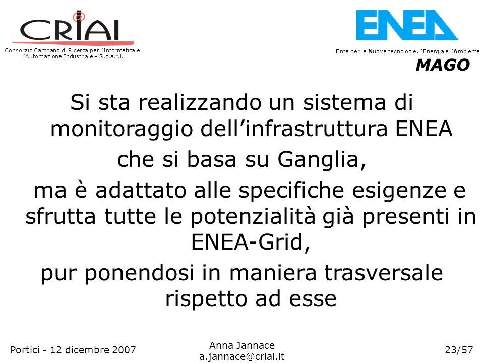 Consorzio Campano di Ricerca per lInformatica e lAutomazione Industriale – S.c.a.r.l. 23/57 Ente per le Nuove tecnologie, l'Energia e l'Ambiente Anna