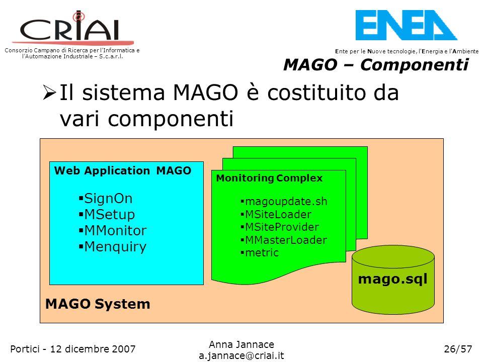 Consorzio Campano di Ricerca per lInformatica e lAutomazione Industriale – S.c.a.r.l. 26/57 Ente per le Nuove tecnologie, l'Energia e l'Ambiente Anna