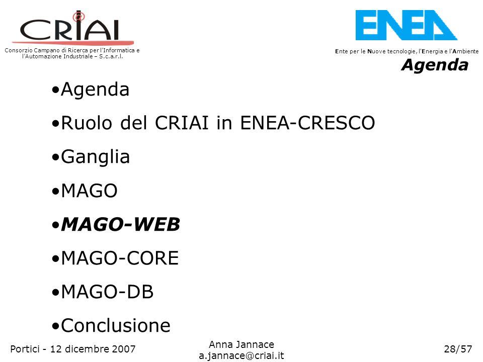 Consorzio Campano di Ricerca per lInformatica e lAutomazione Industriale – S.c.a.r.l. 28/57 Ente per le Nuove tecnologie, l'Energia e l'Ambiente Anna