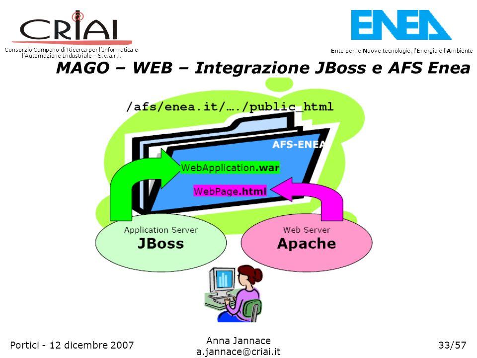 Consorzio Campano di Ricerca per lInformatica e lAutomazione Industriale – S.c.a.r.l. 33/57 Ente per le Nuove tecnologie, l'Energia e l'Ambiente Anna