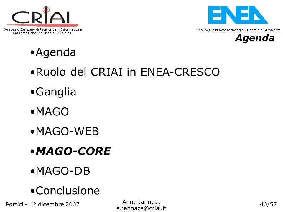 Consorzio Campano di Ricerca per lInformatica e lAutomazione Industriale – S.c.a.r.l. 40/57 Ente per le Nuove tecnologie, l'Energia e l'Ambiente Anna