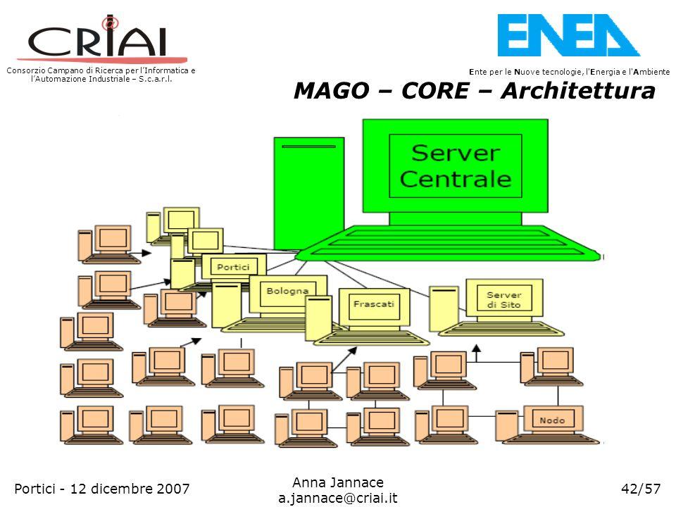 Consorzio Campano di Ricerca per lInformatica e lAutomazione Industriale – S.c.a.r.l. 42/57 Ente per le Nuove tecnologie, l'Energia e l'Ambiente Anna