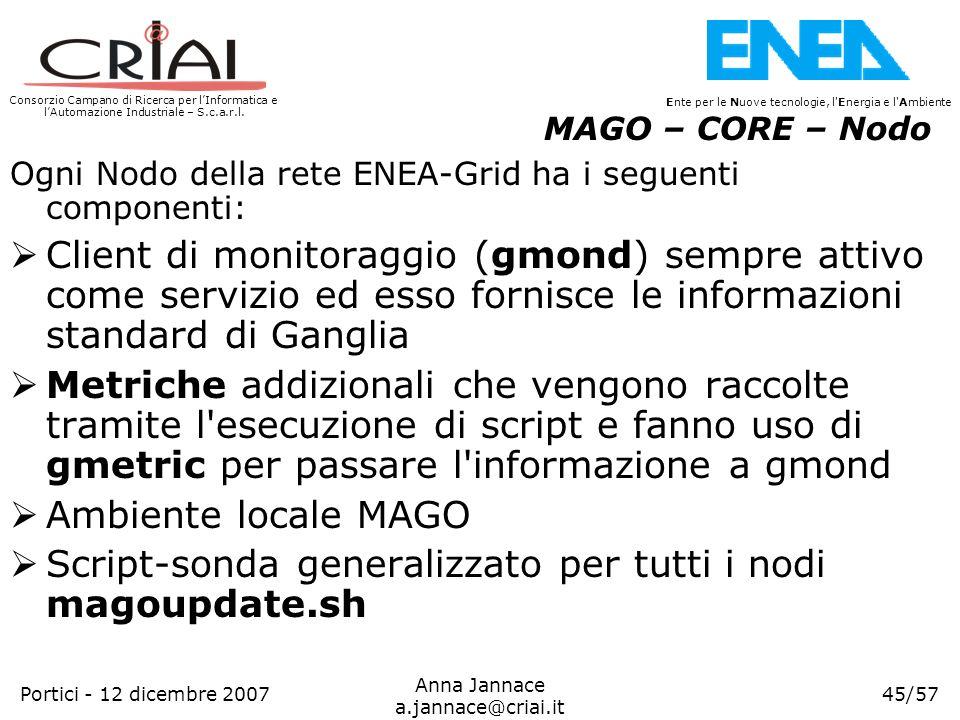 Consorzio Campano di Ricerca per lInformatica e lAutomazione Industriale – S.c.a.r.l. 45/57 Ente per le Nuove tecnologie, l'Energia e l'Ambiente Anna