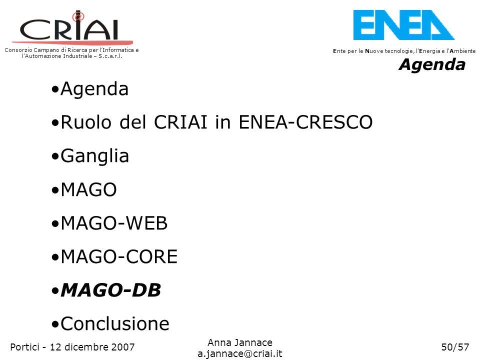 Consorzio Campano di Ricerca per lInformatica e lAutomazione Industriale – S.c.a.r.l. 50/57 Ente per le Nuove tecnologie, l'Energia e l'Ambiente Anna