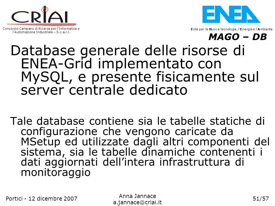 Consorzio Campano di Ricerca per lInformatica e lAutomazione Industriale – S.c.a.r.l. 51/57 Ente per le Nuove tecnologie, l'Energia e l'Ambiente Anna