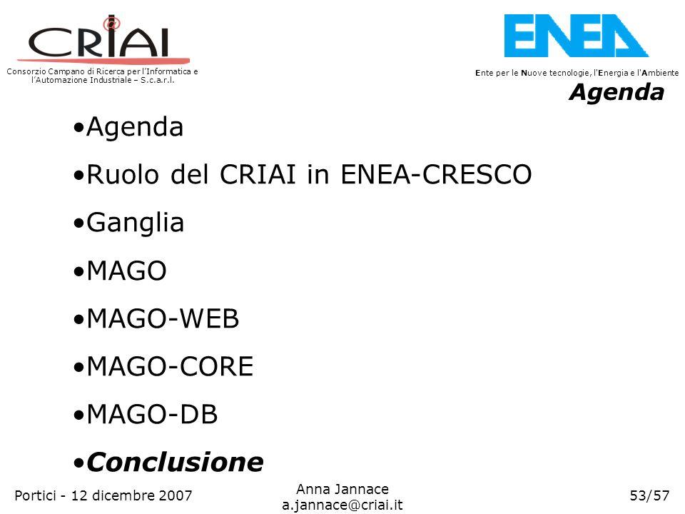 Consorzio Campano di Ricerca per lInformatica e lAutomazione Industriale – S.c.a.r.l. 53/57 Ente per le Nuove tecnologie, l'Energia e l'Ambiente Anna