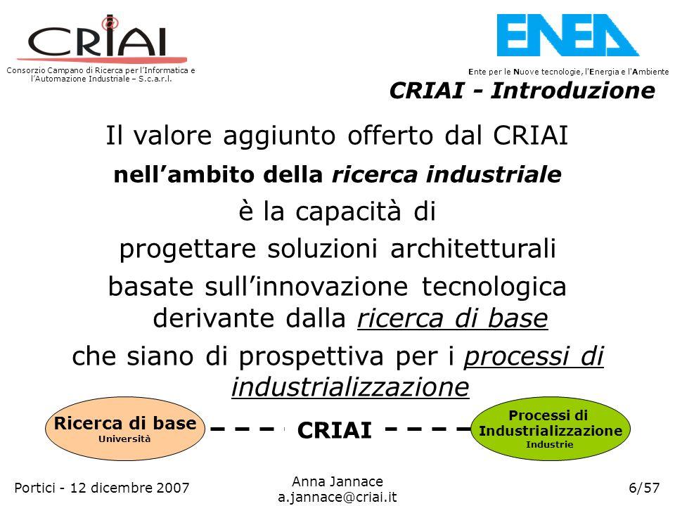 Consorzio Campano di Ricerca per lInformatica e lAutomazione Industriale – S.c.a.r.l. 6/57 Ente per le Nuove tecnologie, l'Energia e l'Ambiente Anna J