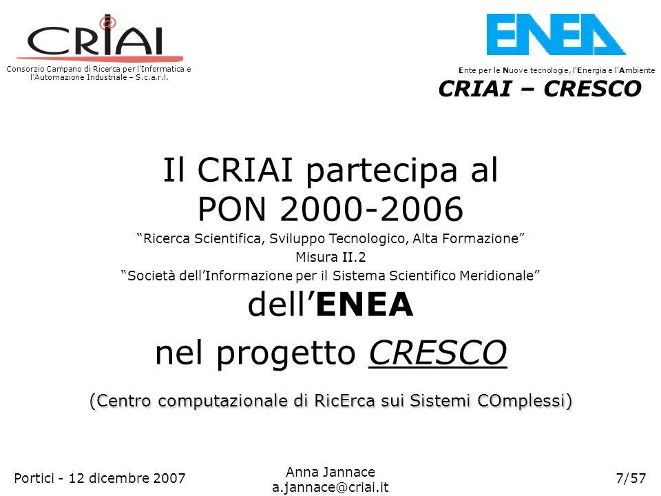 Consorzio Campano di Ricerca per lInformatica e lAutomazione Industriale – S.c.a.r.l. 7/57 Ente per le Nuove tecnologie, l'Energia e l'Ambiente Anna J