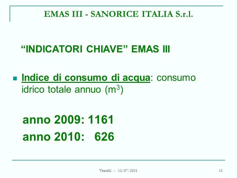 Vercelli - 13/07/2011 11 EMAS III - SANORICE ITALIA S.r.l. INDICATORI CHIAVE EMAS III Indice di consumo di acqua: consumo idrico totale annuo (m 3 ) a