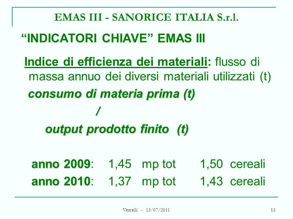 Vercelli - 13/07/2011 13 EMAS III - SANORICE ITALIA S.r.l. INDICATORI CHIAVE EMAS III Indice di efficienza dei materiali: flusso di massa annuo dei di