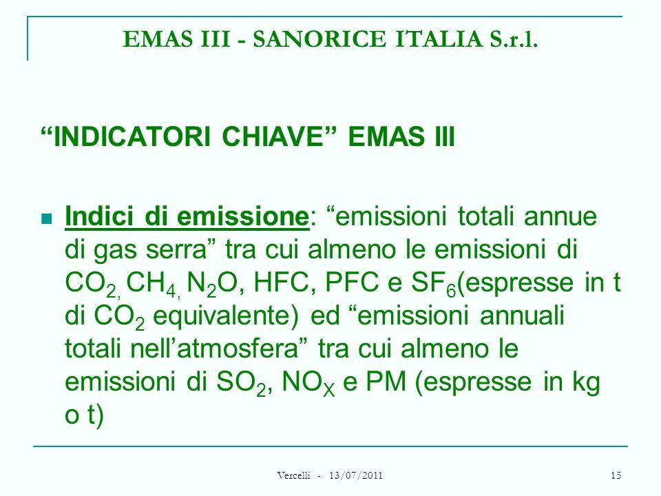 Vercelli - 13/07/2011 15 EMAS III - SANORICE ITALIA S.r.l. INDICATORI CHIAVE EMAS III Indici di emissione: emissioni totali annue di gas serra tra cui