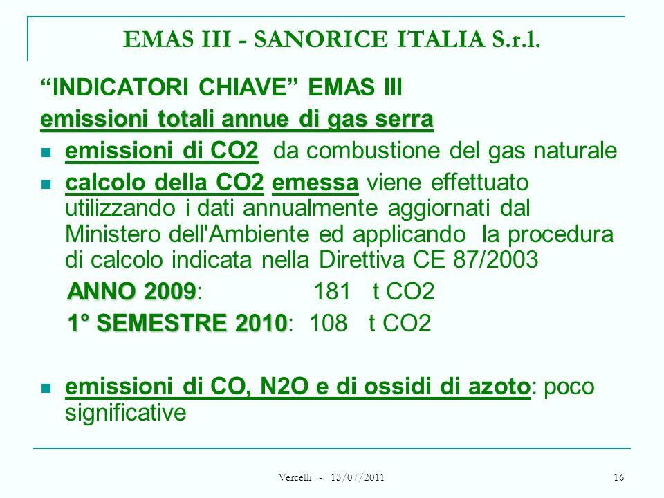 Vercelli - 13/07/2011 16 EMAS III - SANORICE ITALIA S.r.l. INDICATORI CHIAVE EMAS III emissioni totali annue di gas serra emissioni di CO2 da combusti