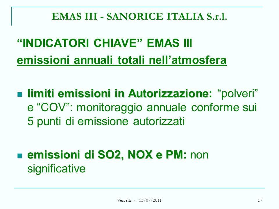 Vercelli - 13/07/2011 17 EMAS III - SANORICE ITALIA S.r.l. INDICATORI CHIAVE EMAS III emissioni annuali totali nellatmosfera limiti emissioni in Autor