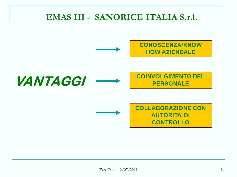 Vercelli - 13/07/2011 18 EMAS III - SANORICE ITALIA S.r.l. CONOSCENZA/KNOW HOW AZIENDALE VANTAGGI COINVOLGIMENTO DEL PERSONALE COLLABORAZIONE CON AUTO