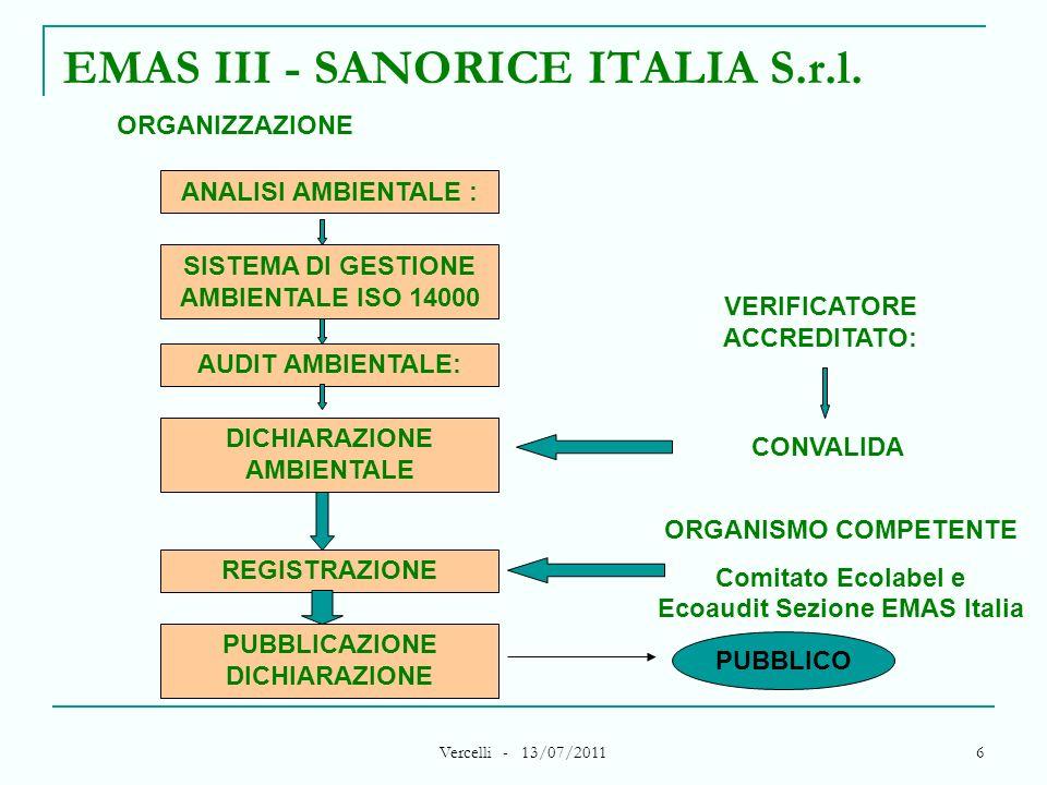 Vercelli - 13/07/2011 17 EMAS III - SANORICE ITALIA S.r.l.