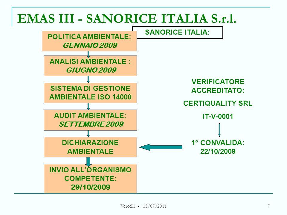 Vercelli - 13/07/2011 7 EMAS III - SANORICE ITALIA S.r.l. ANALISI AMBIENTALE : GIUGNO 2009 SISTEMA DI GESTIONE AMBIENTALE ISO 14000 AUDIT AMBIENTALE: