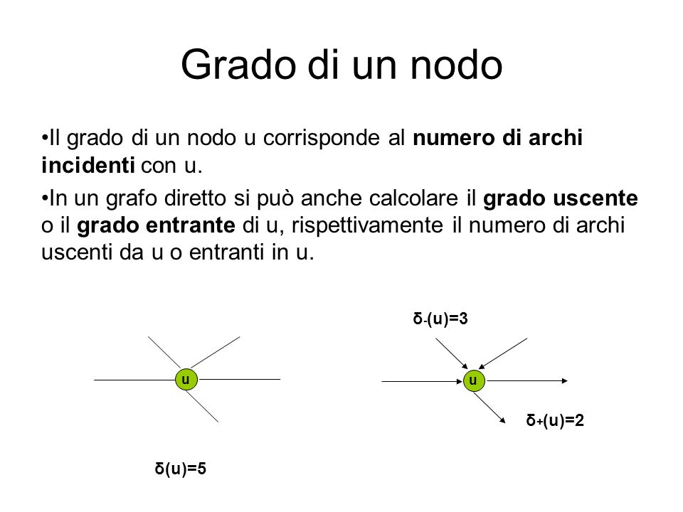 Grado di un nodo Il grado di un nodo u corrisponde al numero di archi incidenti con u. In un grafo diretto si può anche calcolare il grado uscente o i