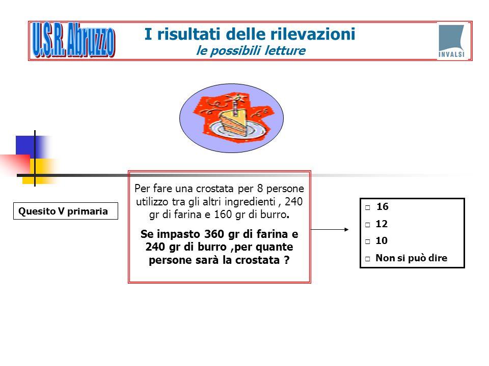 I risultati delle rilevazioni le possibili letture Per fare una crostata per 8 persone utilizzo tra gli altri ingredienti, 240 gr di farina e 160 gr d
